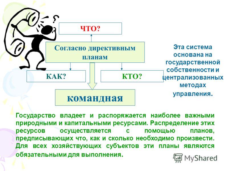 Согласно традициям традиционная КАК? ЧТО? КТО? При такой экономической системе опыт, традиции, обычаи определяют практическое использование природных ресурсов