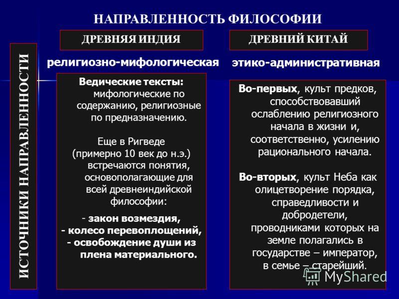 НАПРАВЛЕННОСТЬ ФИЛОСОФИИ ИСТОЧНИКИ НАПРАВЛЕННОСТИ ДРЕВНЯЯ ИНДИЯДРЕВНИЙ КИТАЙ религиозно-мифологическая этико-административная Ведические тексты: мифологические по содержанию, религиозные по предназначению. Еще в Ригведе (примерно 10 век до н.э.) встр