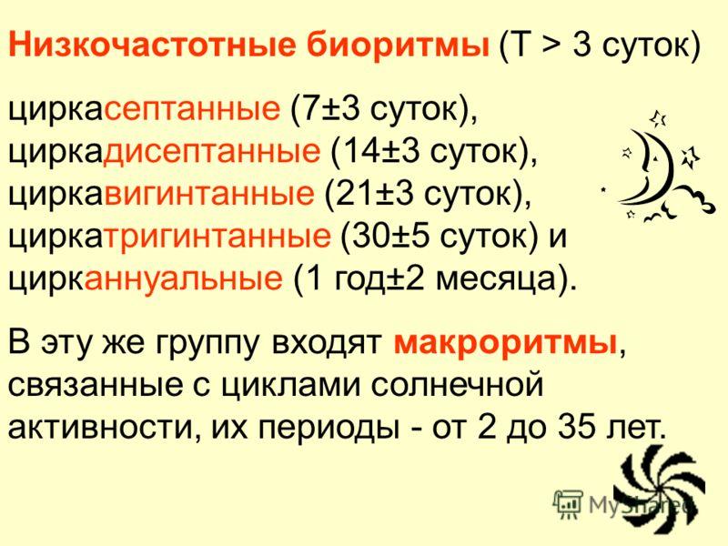 Низкочастотные биоритмы (Т > 3 суток) циркасептанные (7±3 суток), циркадисептанные (14±3 суток), циркавигинтанные (21±3 суток), циркатригинтанные (30±5 суток) и цирканнуальные (1 год±2 месяца). В эту же группу входят макроритмы, связанные с циклами с