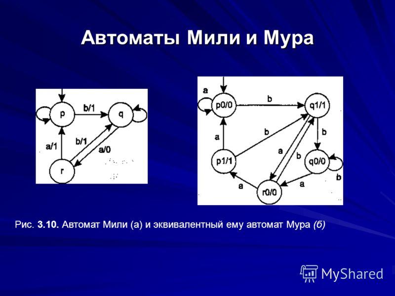 Автоматы Мили и Мура Рис. 3.10. Автомат Мили (а) и эквивалентный ему автомат Мура (б)