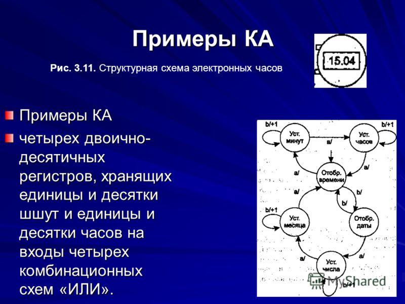 Примеры КА четырех двоично- десятичных регистров, хранящих единицы и десятки шшут и единицы и десятки часов на входы четырех комбинационных схем «ИЛИ». Рис. 3.11. Структурная схема электронных часов
