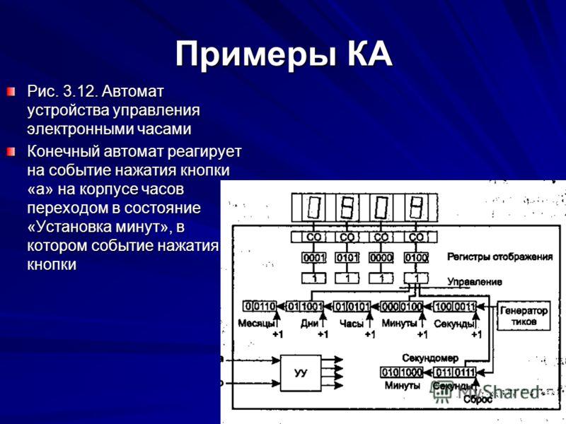 Примеры КА Рис. 3.12. Автомат устройства управления электронными часами Конечный автомат реагирует на событие нажатия кнопки «а» на корпусе часов переходом в состояние «Установка минут», в котором событие нажатия кнопки
