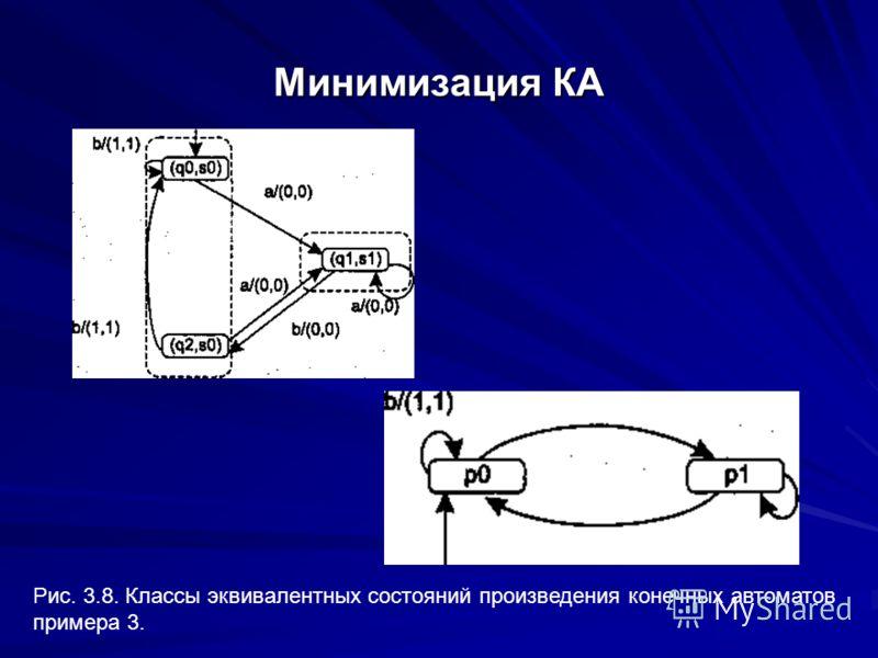 Минимизация КА Рис. 3.8. Классы эквивалентных состояний произведения конечных автоматов примера 3.