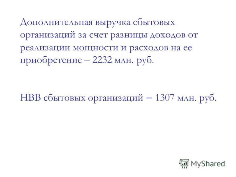 Дополнительная выручка сбытовых организаций за счет разницы доходов от реализации мощности и расходов на ее приобретение – 2232 млн. руб. НВВ сбытовых организаций – 1307 млн. руб.