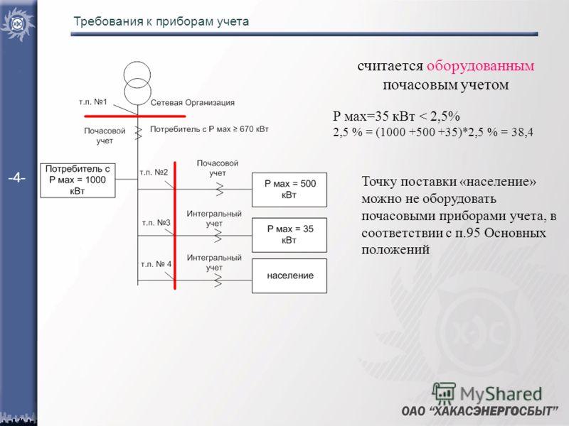 -4- Требования к приборам учета считается оборудованным почасовым учетом Р мах=35 кВт < 2,5% 2,5 % = (1000 +500 +35)*2,5 % = 38,4 Точку поставки «население» можно не оборудовать почасовыми приборами учета, в соответствии с п.95 Основных положений