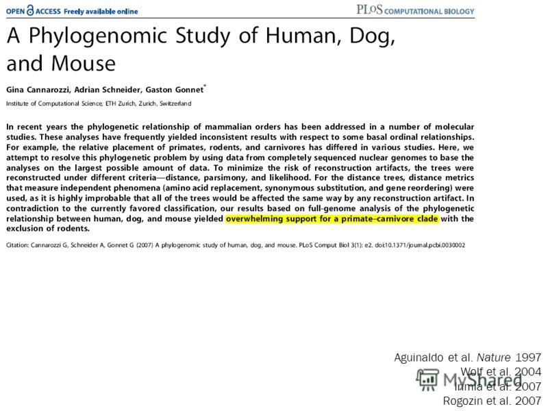 Aguinaldo et al. Nature 1997 Wolf et al. 2004 Irimia et al. 2007 Rogozin et al. 2007