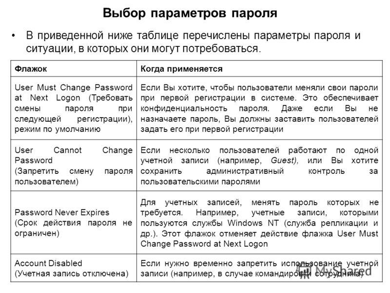 В приведенной ниже таблице перечислены параметры пароля и ситуации, в которых они могут потребоваться. ФлажокКогда применяется User Must Change Password at Next Logon (Требовать смены пароля при следующей регистрации), режим по умолчанию Если Вы хоти