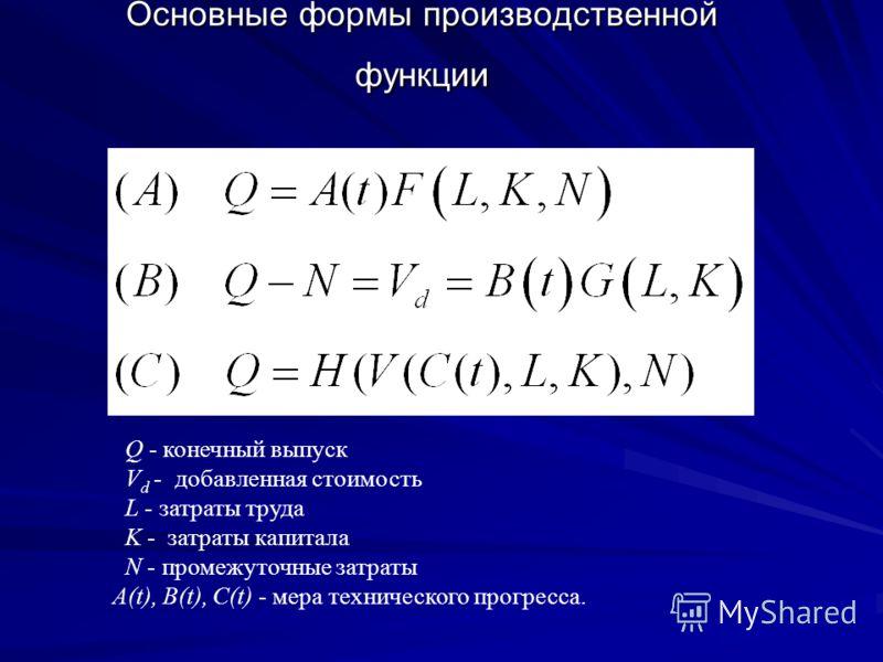 Основные формы производственной функции Q - конечный выпуск V d - добавленная стоимость L - затраты труда K - затраты капитала N - промежуточные затраты A(t), B(t), C(t) - мера технического прогресса.