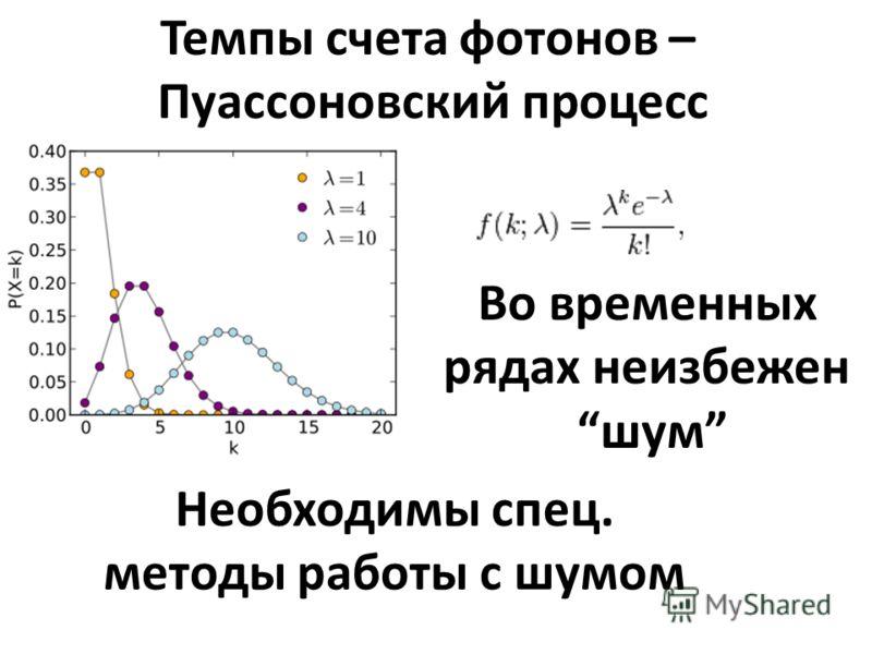 Темпы счета фотонов – Пуассоновский процесс Во временных рядах неизбежен шум Необходимы спец. методы работы с шумом