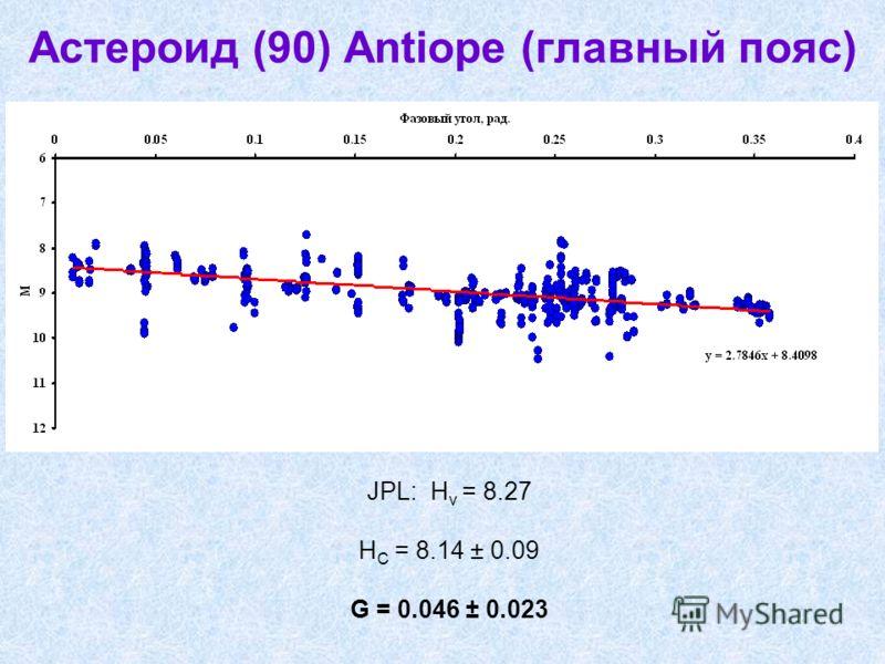 JPL: H v = 8.27 H C = 8.14 ± 0.09 G = 0.046 ± 0.023