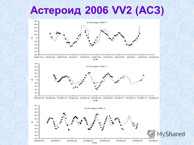 Астероид 2006 VV2 (АСЗ)