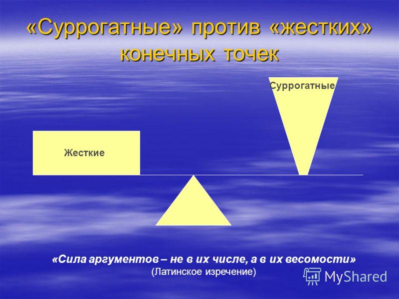 «Суррогатные» против «жестких» конечных точек Жесткие Суррогатные «Сила аргументов – не в их числе, а в их весомости» (Латинское изречение)