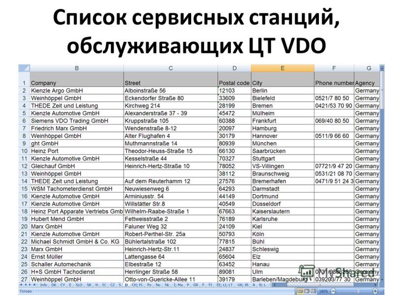 Список сервисных станций, обслуживающих ЦТ VDO