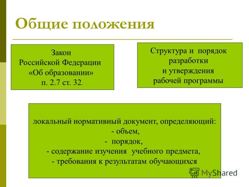 Общие положения Закон Российской Федерации «Об образовании» п. 2.7 ст. 32. Структура и порядок разработки и утверждения рабочей программы локальный нормативный документ, определяющий: - объем, - порядок, - содержание изучения учебного предмета, - тре