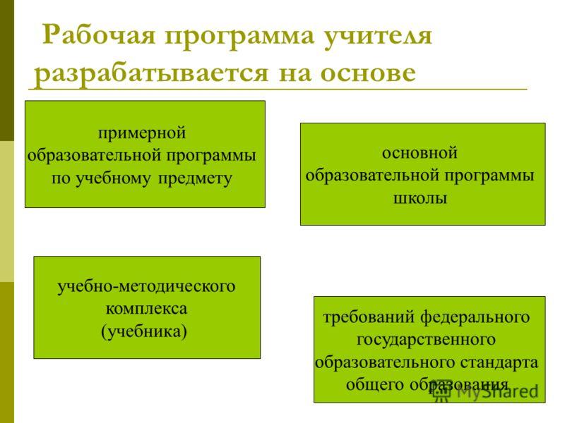 Рабочая программа учителя разрабатывается на основе примерной образовательной программы по учебному предмету учебно-методического комплекса (учебника) основной образовательной программы школы требований федерального государственного образовательного