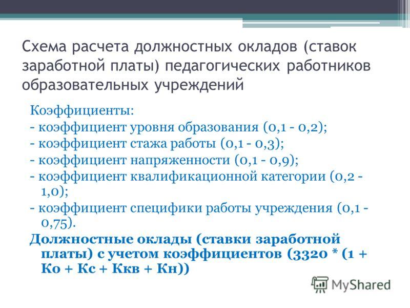 Схема расчета должностных окладов (ставок заработной платы) педагогических работников образовательных учреждений Коэффициенты: - коэффициент уровня образования (0,1 - 0,2); - коэффициент стажа работы (0,1 - 0,3); - коэффициент напряженности (0,1 - 0,
