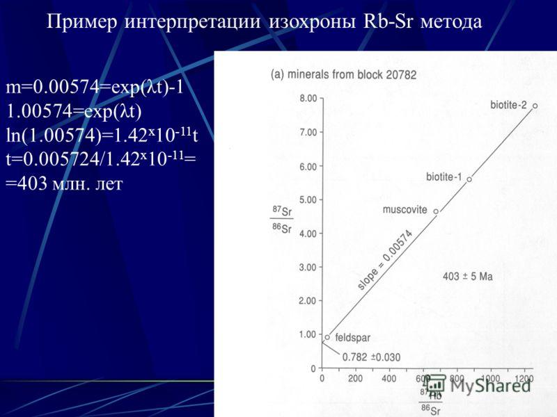 Пример интерпретации изохроны Rb-Sr метода m=0.00574=exp(λt)-1 1.00574=exp(λt) ln(1.00574)=1.42 x 10 -11 t t=0.005724/1.42 x 10 -11 = =403 млн. лет