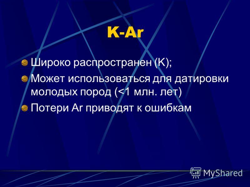 K-Ar Широко распространен (K); Может использоваться для датировки молодых пород (