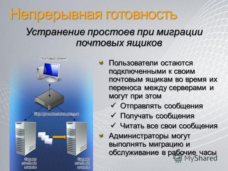 Непрерывная готовность Устранение простоев при миграции почтовых ящиков Пользователи остаются подключенными к своим почтовым ящикам во время их переноса между серверами и могут при этом Отправлять сообщения Отправлять сообщения Получать сообщения Пол