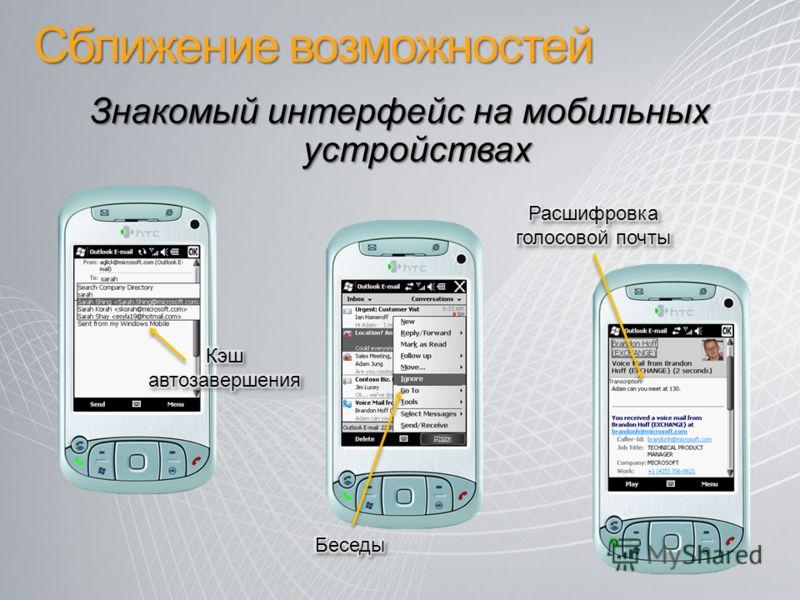 Сближение возможностей Знакомый интерфейс на мобильных устройствах