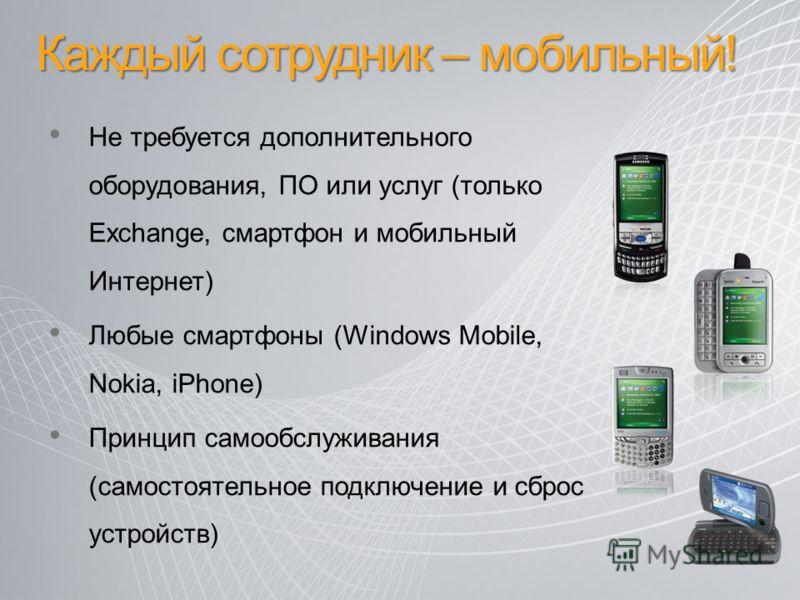 Каждый сотрудник – мобильный! Не требуется дополнительного оборудования, ПО или услуг (только Exchange, смартфон и мобильный Интернет) Любые смартфоны (Windows Mobile, Nokia, iPhone) Принцип самообслуживания (самостоятельное подключение и сброс устро