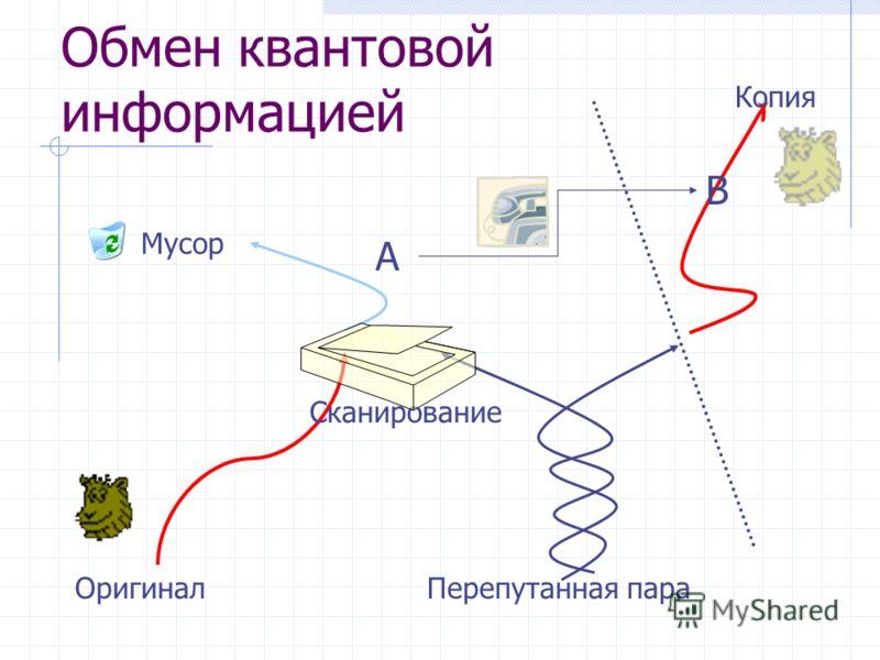 Полезные свойства Внутренние (квантовые) корреляции: P A (0)=P B (1) Внешняя стохастичность P A (0)=P A (1)=1/2 Хрупкость при измерении