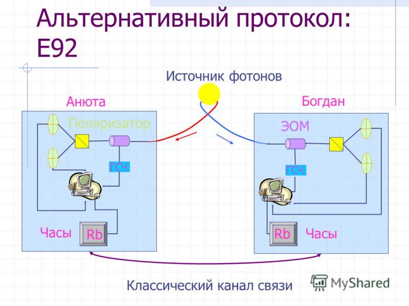 Обмен квантовой информацией ОригиналПерепутанная пара Сканирование Мусор А В Копия