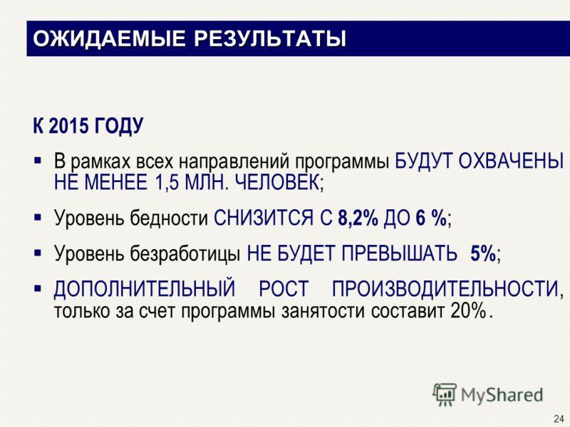 24 ОЖИДАЕМЫЕ РЕЗУЛЬТАТЫ К 2015 ГОДУ В рамках всех направлений программы БУДУТ ОХВАЧЕНЫ НЕ МЕНЕЕ 1,5 МЛН. ЧЕЛОВЕК; Уровень бедности СНИЗИТСЯ С 8,2% ДО 6 % ; Уровень безработицы НЕ БУДЕТ ПРЕВЫШАТЬ 5% ; ДОПОЛНИТЕЛЬНЫЙ РОСТ ПРОИЗВОДИТЕЛЬНОСТИ, только за