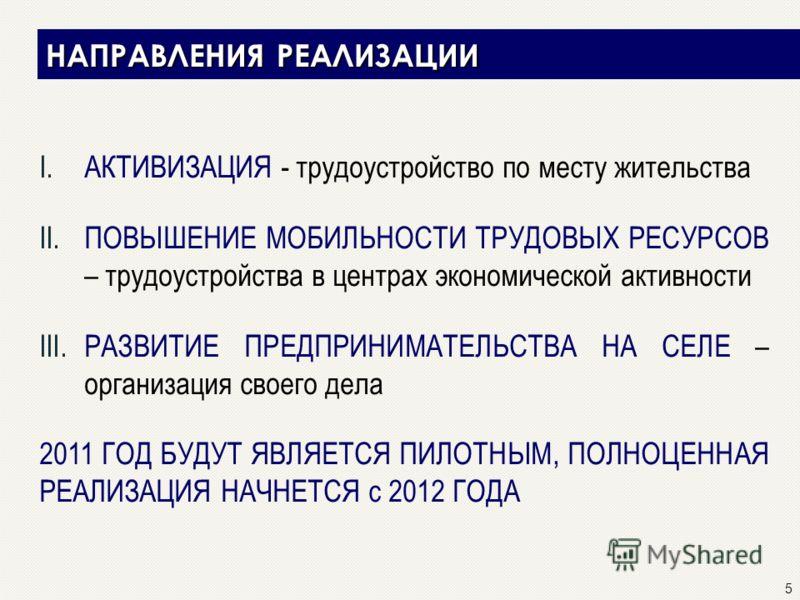 5 НАПРАВЛЕНИЯ РЕАЛИЗАЦИИ I. I.АКТИВИЗАЦИЯ - трудоустройство по месту жительства II. II.ПОВЫШЕНИЕ МОБИЛЬНОСТИ ТРУДОВЫХ РЕСУРСОВ – трудоустройства в центрах экономической активности III. III.РАЗВИТИЕ ПРЕДПРИНИМАТЕЛЬСТВА НА СЕЛЕ – организация своего дел