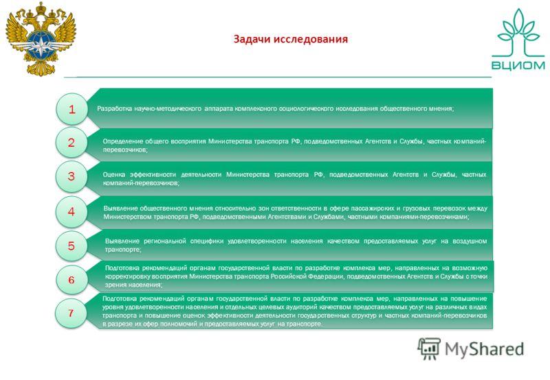 Задачи исследования Разработка научно-методического аппарата комплексного социологического исследования общественного мнения; 1 1 Определение общего восприятия Министерства транспорта РФ, подведомственных Агентств и Службы, частных компаний- перевозч