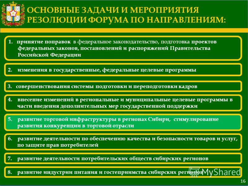 ОСНОВНЫЕ ЗАДАЧИ И МЕРОПРИЯТИЯ РЕЗОЛЮЦИИ ФОРУМА ПО НАПРАВЛЕНИЯМ: 1. принятие поправок в федеральное законодательство, подготовка проектов федеральных законов, постановлений и распоряжений Правительства Российской Федерации 2. изменения в государственн
