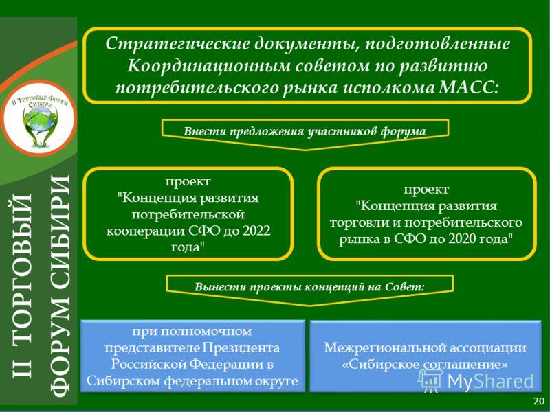 Стратегические документы, подготовленные Координационным советом по развитию потребительского рынка исполкома МАСС: проект