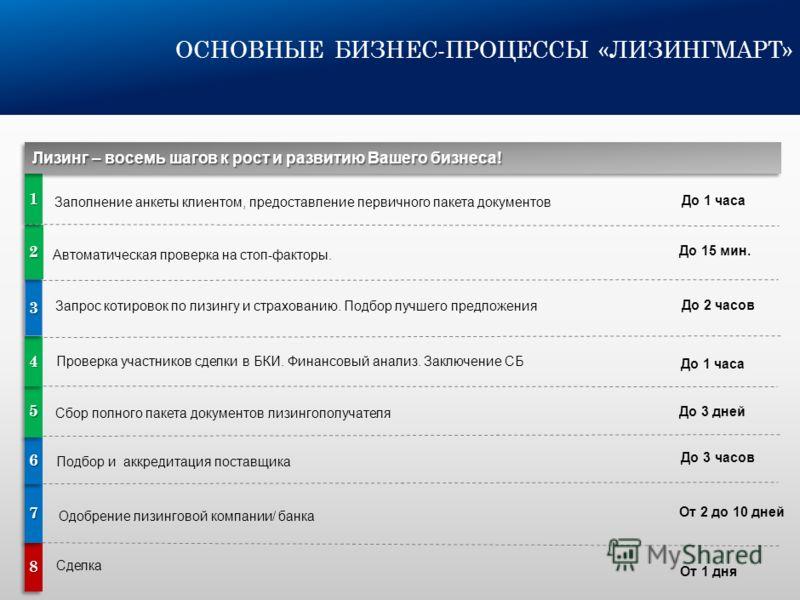 РЕГИОНАЛЬНАЯ СЕТЬ (ФРАНЧАЙЗИНГ) ЛИЗИНГМАРТ выходит на новый этап развития партнерской сети и приглашает к сотрудничеству региональных партнеров. Планируется создать региональную партнерскую сеть в городах России с населением от 1 млн. человек. С внед