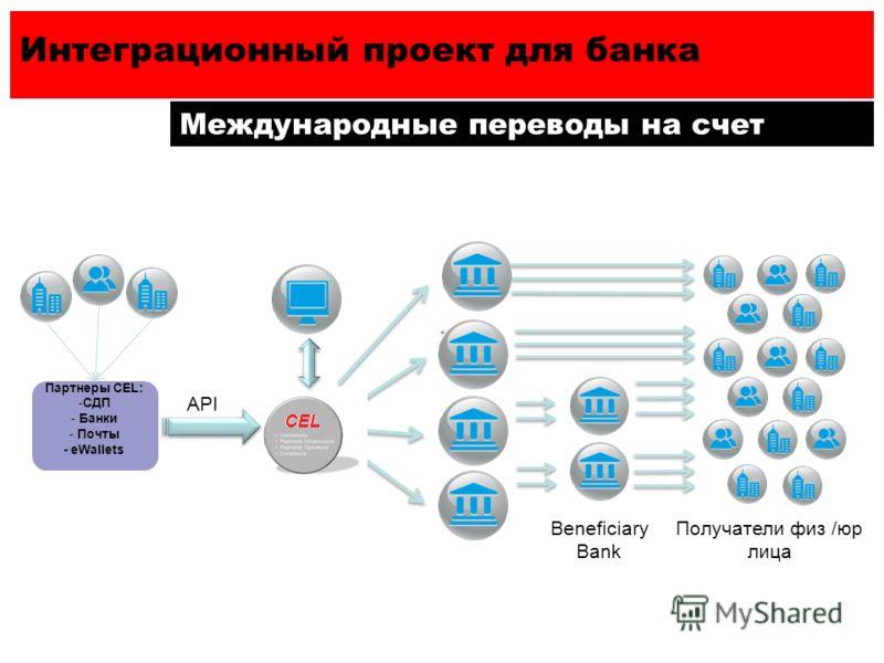 Интеграционный проект для банка Международные переводы на счет Получатели физ /юр лица Beneficiary Bank API Партнеры CEL: -СДП - Банки - Почты - eWallets