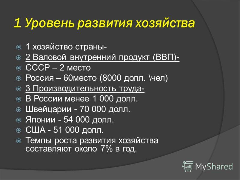 1 Уровень развития хозяйства 1 хозяйство страны- 2 Валовой внутренний продукт (ВВП)- СССР – 2 место Россия – 60место (8000 долл. \чел) 3 Производительность труда- В России менее 1 000 долл. Швейцарии - 70 000 долл. Японии - 54 000 долл. США - 51 000