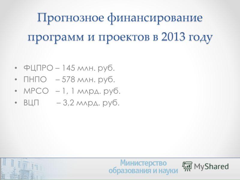 Прогнозное финансирование программ и проектов в 2013 году ФЦПРО – 145 млн. руб. ПНПО – 578 млн. руб. МРСО – 1, 1 млрд. руб. ВЦП – 3,2 млрд. руб.