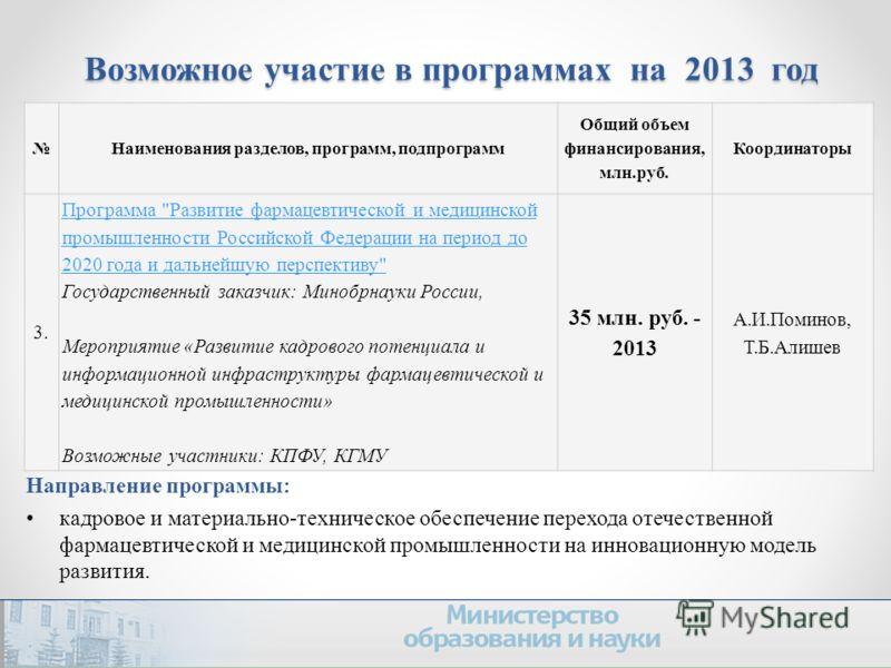 Возможное участие в программах на 2013 год Наименования разделов, программ, подпрограмм Общий объем финансирования, млн.руб. Координаторы 3. Программа