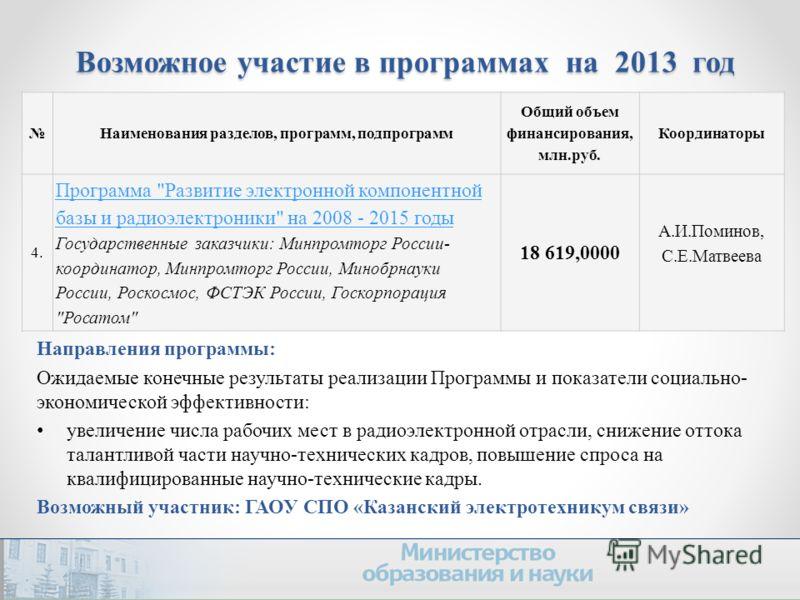 Возможное участие в программах на 2013 год Наименования разделов, программ, подпрограмм Общий объем финансирования, млн.руб. Координаторы 4. Программа