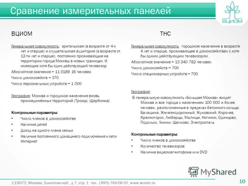 10 Сравнение измерительных панелей Генеральная совокупность: зрительская (в возрасте от 4-х лет и старше) и слушательская аудитория (в возрасте от 12-ти лет и старше), постоянно проживающие на территории города Москвы в новых границах. И имеющие хотя