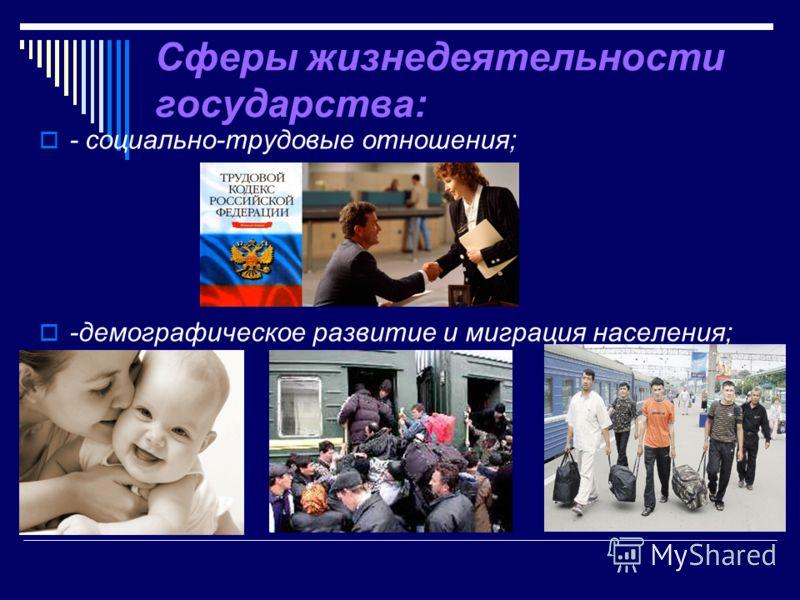 Сферы жизнедеятельности государства: - социально-трудовые отношения; -демографическое развитие и миграция населения;