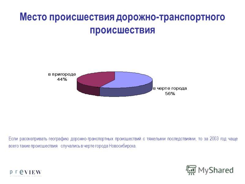Место происшествия дорожно-транспортного происшествия Если рассматривать географию дорожно-транспортных происшествий с тяжелыми последствиями, то за 2003 год чаще всего такие происшествия случались в черте города Новосибирска.
