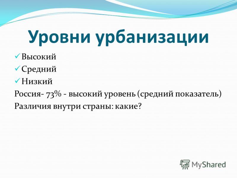 Уровни урбанизации Высокий Средний Низкий Россия- 73% - высокий уровень (средний показатель) Различия внутри страны: какие?