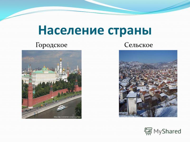 Население страны ГородскоеСельское