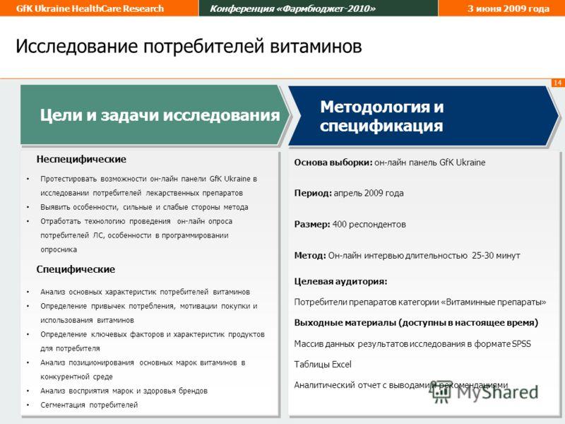 14 GfK Ukraine HealthCare ResearchКонференция «Фармбюджет-2010»3 июня 2009 года Цели и задачи исследования Методология и спецификация Протестировать возможности он-лайн панели GfK Ukraine в исследовании потребителей лекарственных препаратов Выявить о