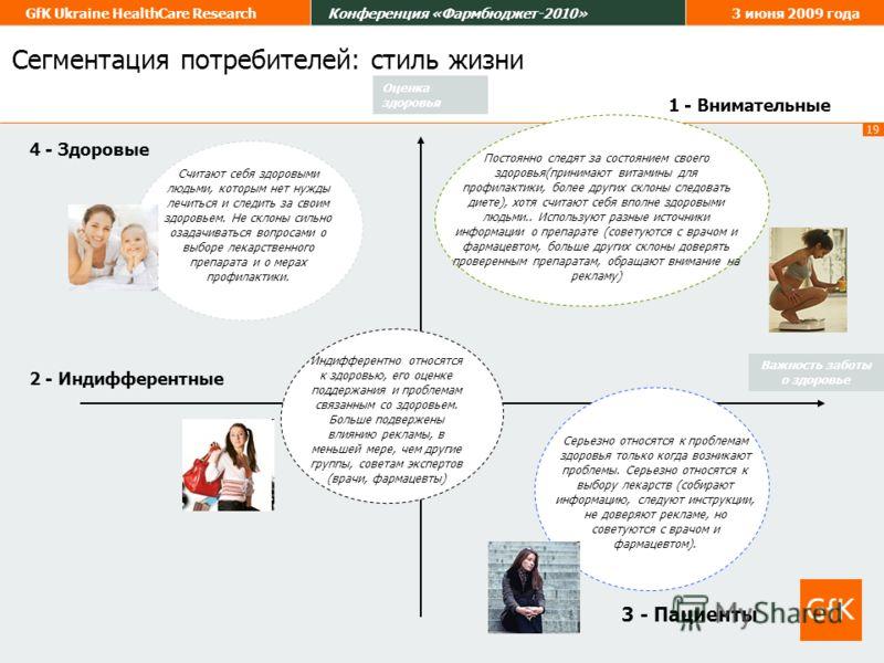 19 GfK Ukraine HealthCare ResearchКонференция «Фармбюджет-2010»3 июня 2009 года Сегментация потребителей: стиль жизни Важность заботы о здоровье Оценка здоровья 1 - Внимательные 2 - Индифферентные 3 - Пациенты 4 - Здоровые Постоянно следят за состоян