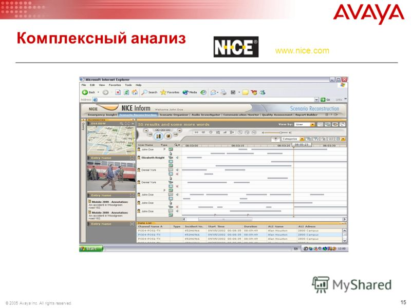 15 © 2005 Avaya Inc. All rights reserved. Комплексный анализ www.nice.com