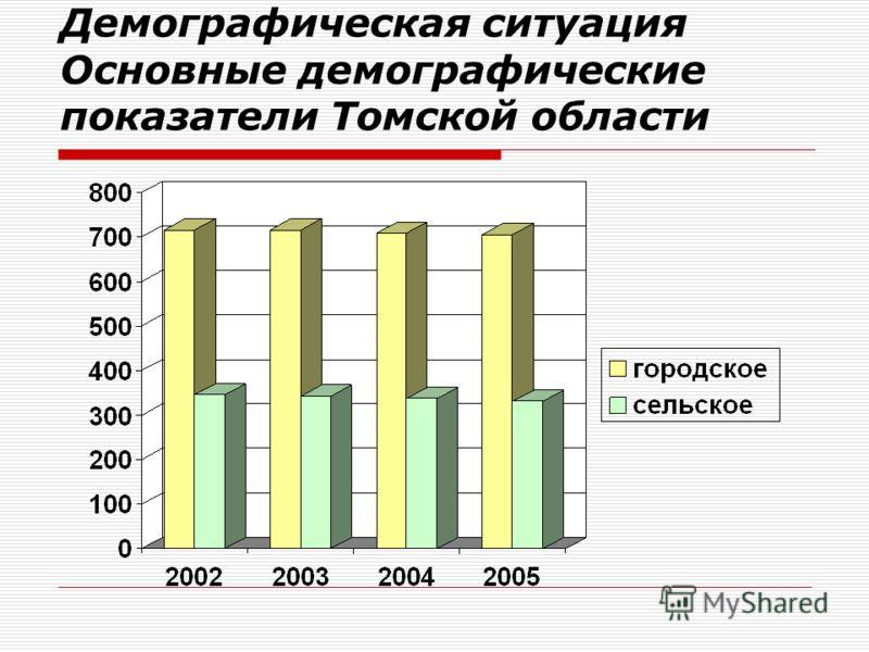 Демографическая ситуация Основные демографические показатели Томской области