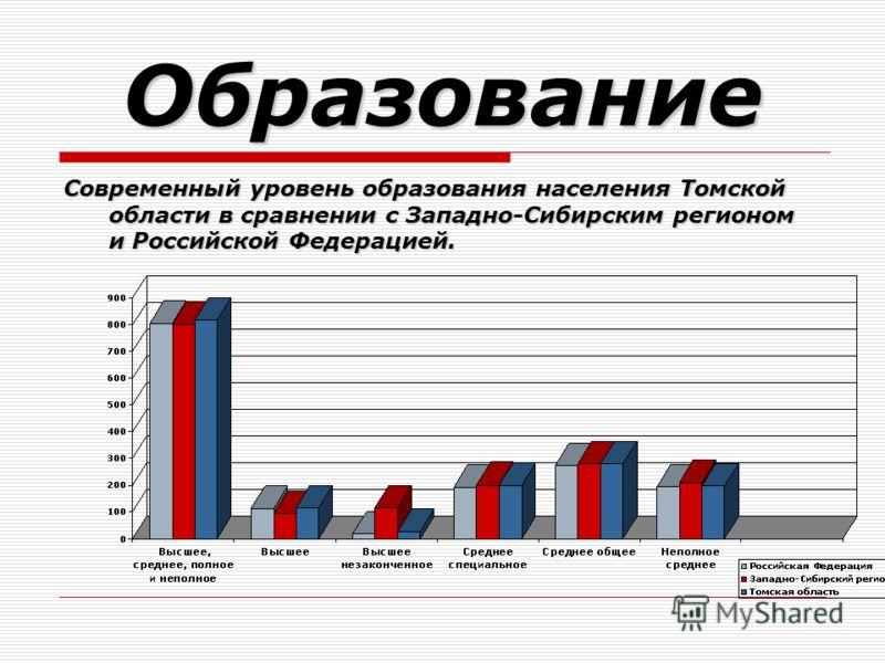 Образование Современный уровень образования населения Томской области в сравнении с Западно-Сибирским регионом и Российской Федерацией.