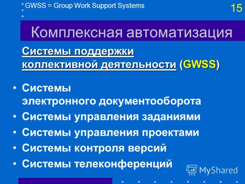 14 Комплексная автоматизация MIS = Management Information Systems БУИС Кадры Маркетинг САПР АСУ ТП АСУ Автоматизированные Системы Управления