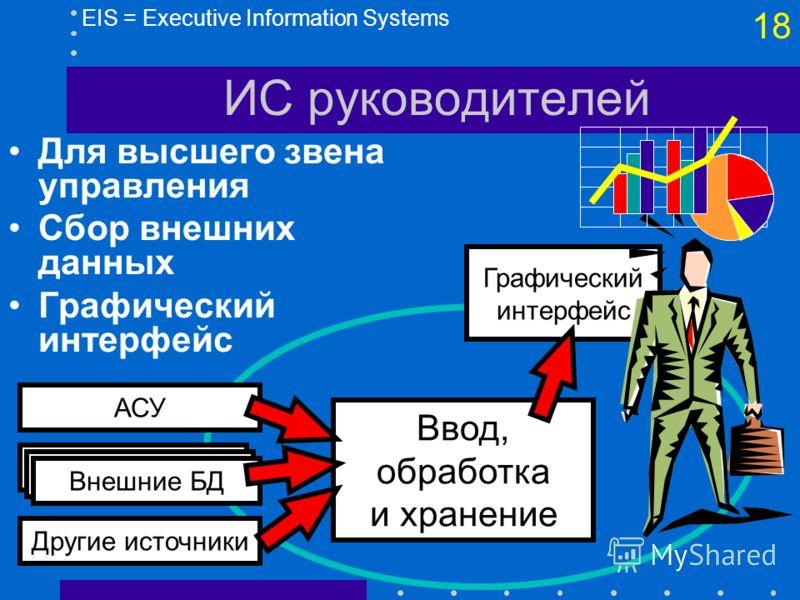 17 Системы конечного пользователя Создаются конечными пользователями для удовлетворения информационных потребностей на своем рабочем месте Состоят из набора оборудования и программного обеспечения Учет интересов организации (Мэрия, CoB) EUS = End Use